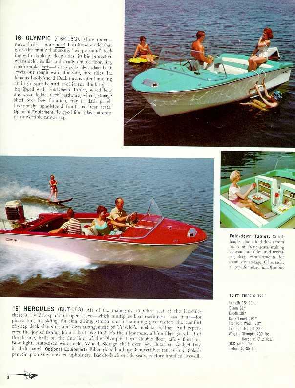 1961 arkansas traveler catalog